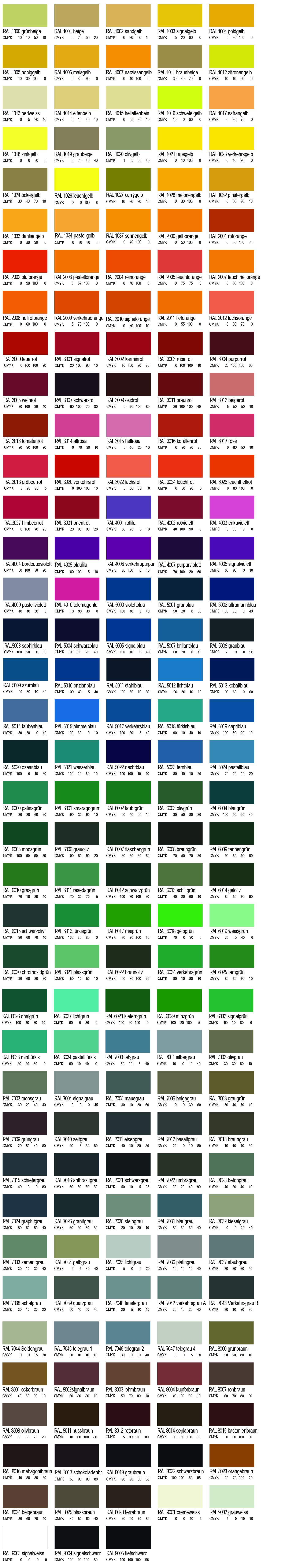 RAL-Farben-bersicht-20-01-01
